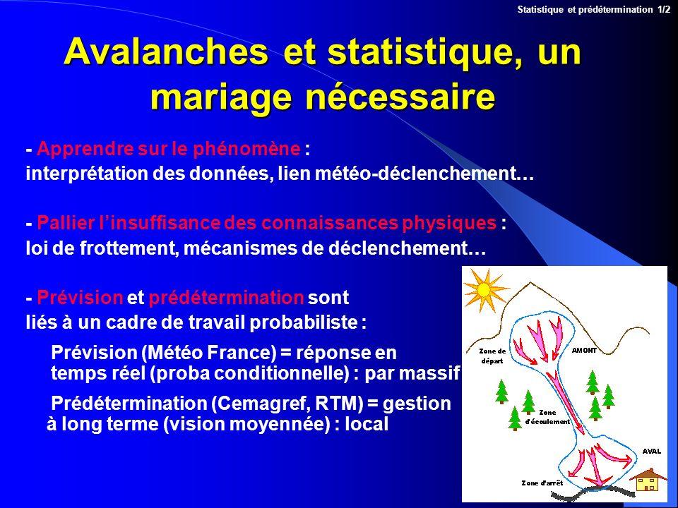Avalanches et statistique, un mariage nécessaire - Apprendre sur le phénomène : interprétation des données, lien météo-déclenchement… - Pallier linsuf