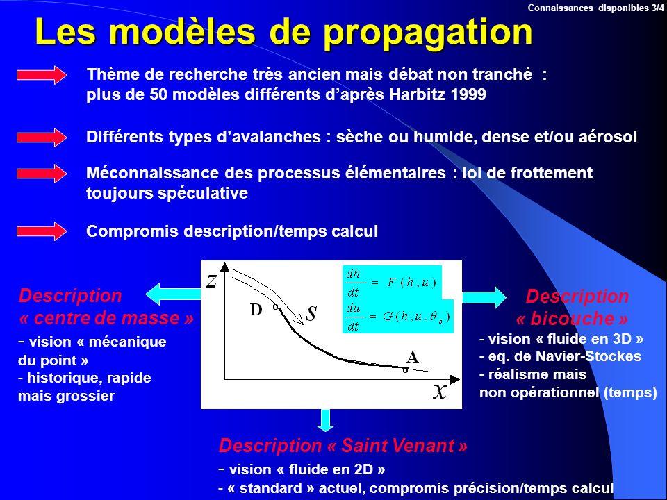 Les modèles de propagation Thème de recherche très ancien mais débat non tranché : plus de 50 modèles différents daprès Harbitz 1999 Méconnaissance de