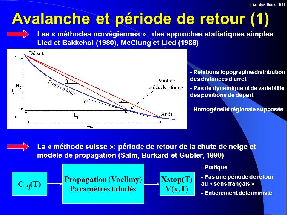 Avalanche et période de retour (2) Les méthodes statistique-dynamique (Monte Carlo): - Barbolini et Salvi (2001); Bozhinsky, Nazarov et Chernouss (2001)… - Formalisation par Meunier, Ancey et Richard (2004) Se placer explicitement dans un cadre stochastique Préciser, simplifier puis « recomplexifier » Distribution des variables dentrée Distribution des variables de sortie Opérateur physique de propagation Progrès important mais toujours : - Confusion paramètre/variable latente - mélange des incertitudes - Hypothèses dindépendance abusives - Faiblesses en contexte prédictif Etat des lieux 2/11
