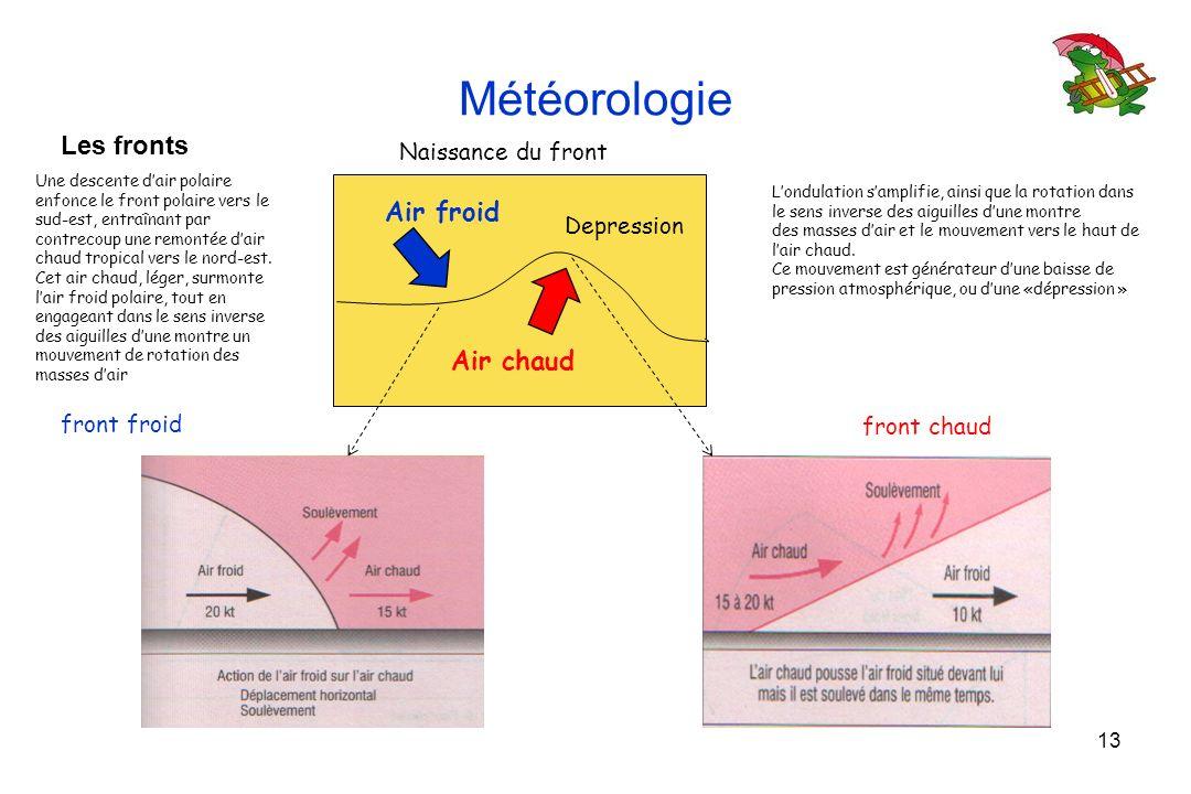 13 Météorologie Les fronts Air chaud Air froid front chaud front froid Depression Naissance du front Une descente dair polaire enfonce le front polair