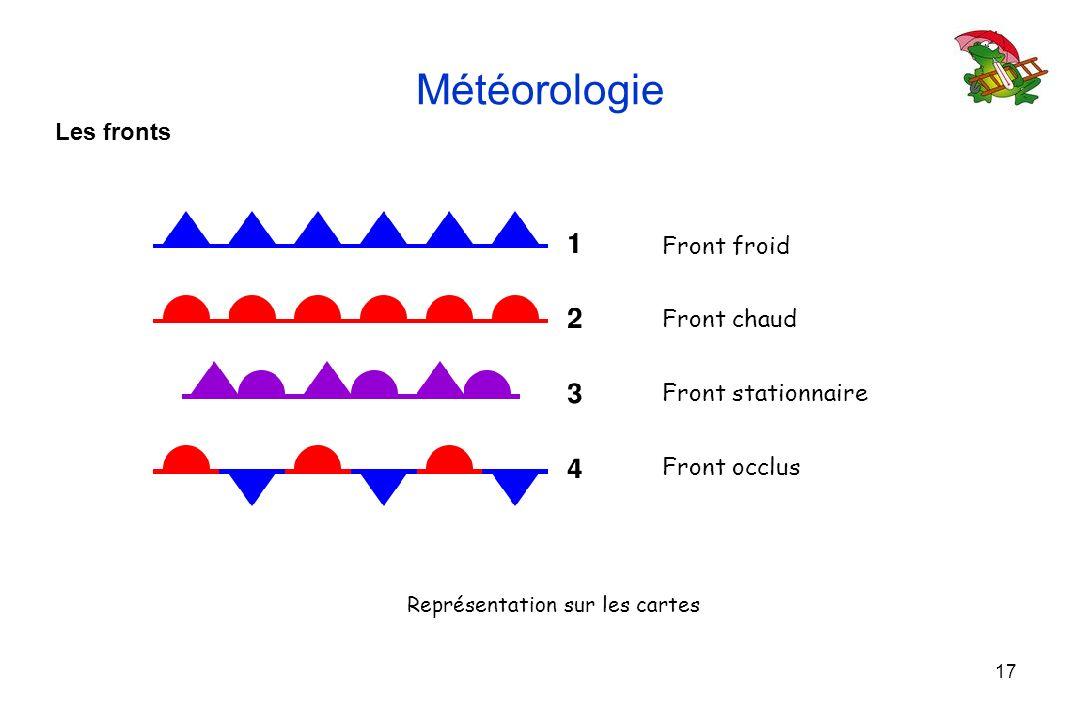 17 Météorologie Les fronts Représentation sur les cartes Front froid Front chaud Front stationnaire Front occlus