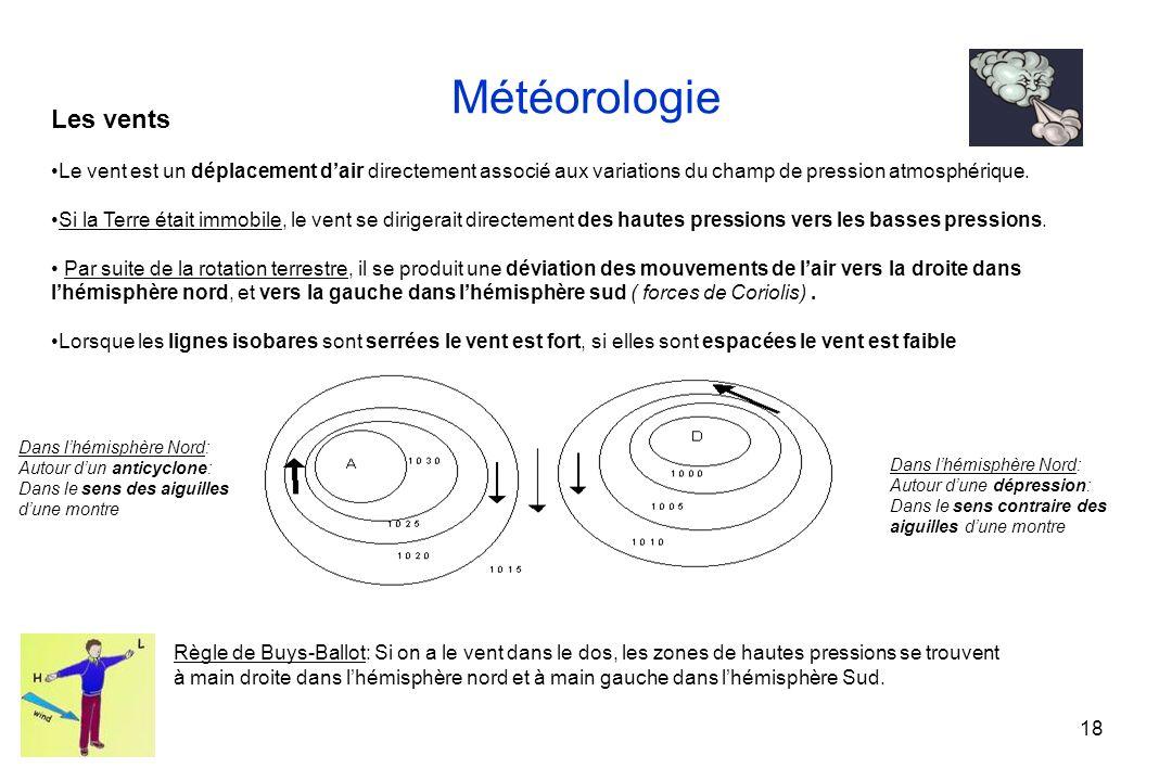 18 Météorologie Les vents Le vent est un déplacement dair directement associé aux variations du champ de pression atmosphérique. Si la Terre était imm