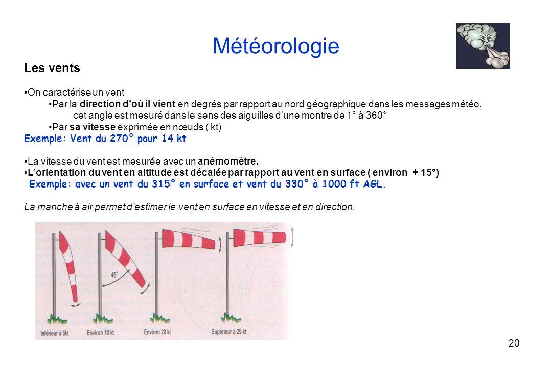 20 Météorologie Les vents On caractérise un vent Par la direction doù il vient en degrés par rapport au nord géographique dans les messages météo. cet