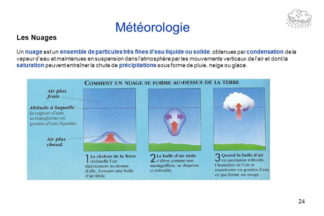 24 Météorologie Les Nuages Un nuage est un ensemble de particules très fines d'eau liquide ou solide, obtenues par condensation de la vapeur deau et m