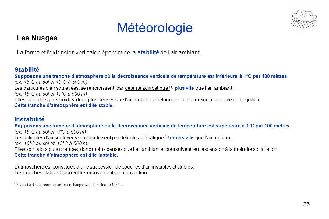 25 Météorologie Les Nuages La forme et lextension verticale dépendra de la stabilité de lair ambiant. Stabilité Supposons une tranche datmosphère où l