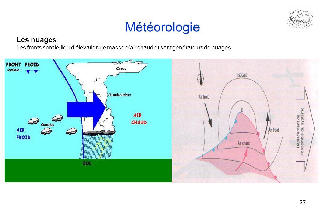 27 Météorologie Les nuages Les fronts sont le lieu délévation de masse dair chaud et sont générateurs de nuages