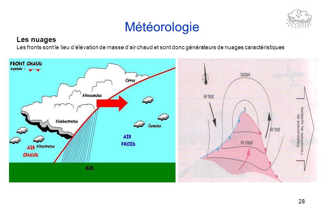 28 Météorologie Les nuages Les fronts sont le lieu délévation de masse dair chaud et sont donc générateurs de nuages caractéristiques