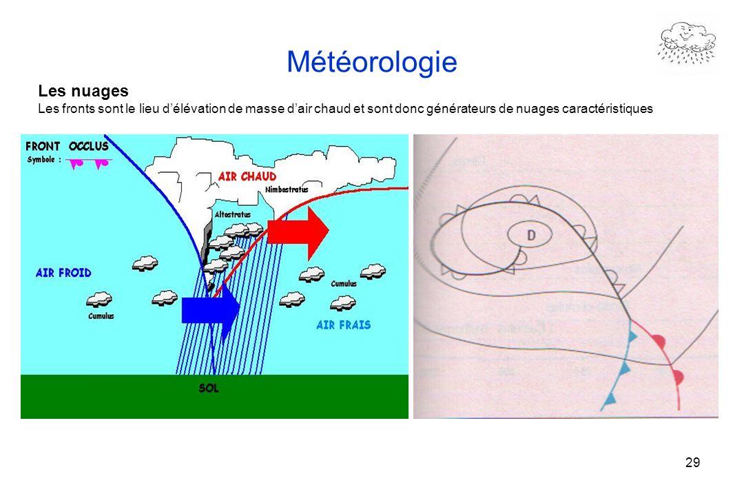29 Météorologie Les nuages Les fronts sont le lieu délévation de masse dair chaud et sont donc générateurs de nuages caractéristiques