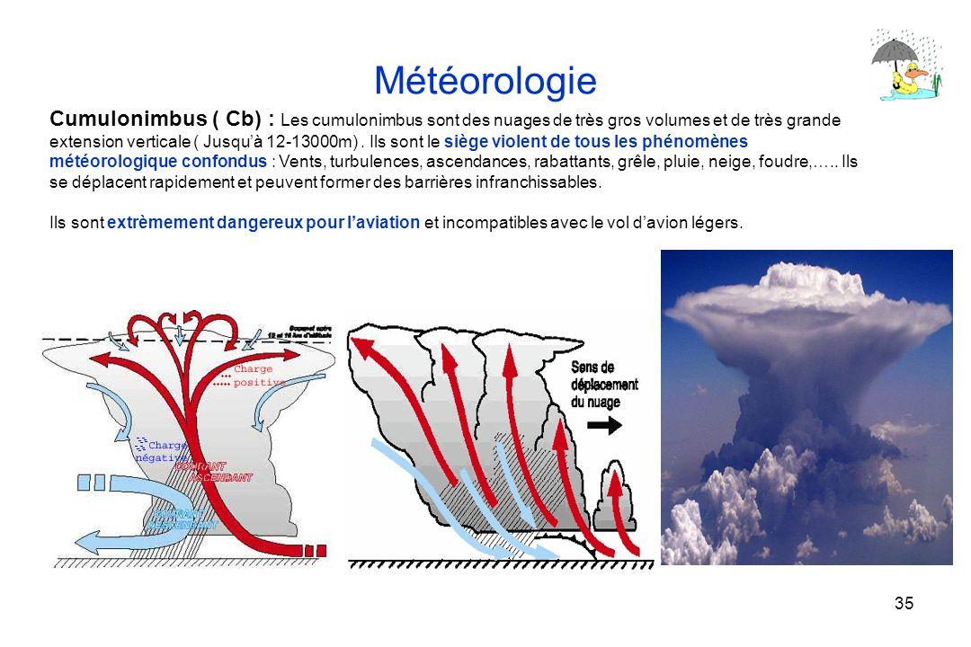 35 Météorologie Cumulonimbus ( Cb) : Les cumulonimbus sont des nuages de très gros volumes et de très grande extension verticale ( Jusquà 12-13000m).