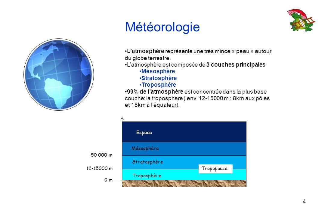 Météorologie 4 Latmosphère représente une très mince « peau » autour du globe terrestre. Latmosphère est composée de 3 couches principales Mésosphère