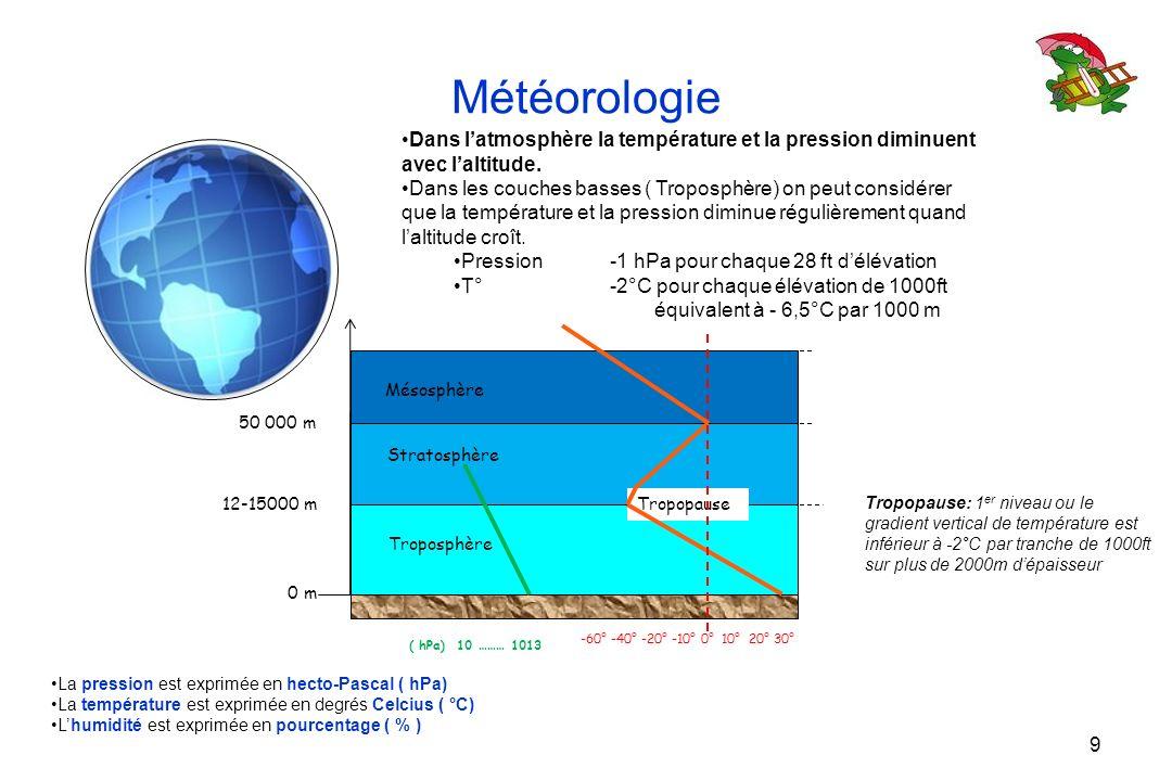 Météorologie 9 Dans latmosphère la température et la pression diminuent avec laltitude. Dans les couches basses ( Troposphère) on peut considérer que
