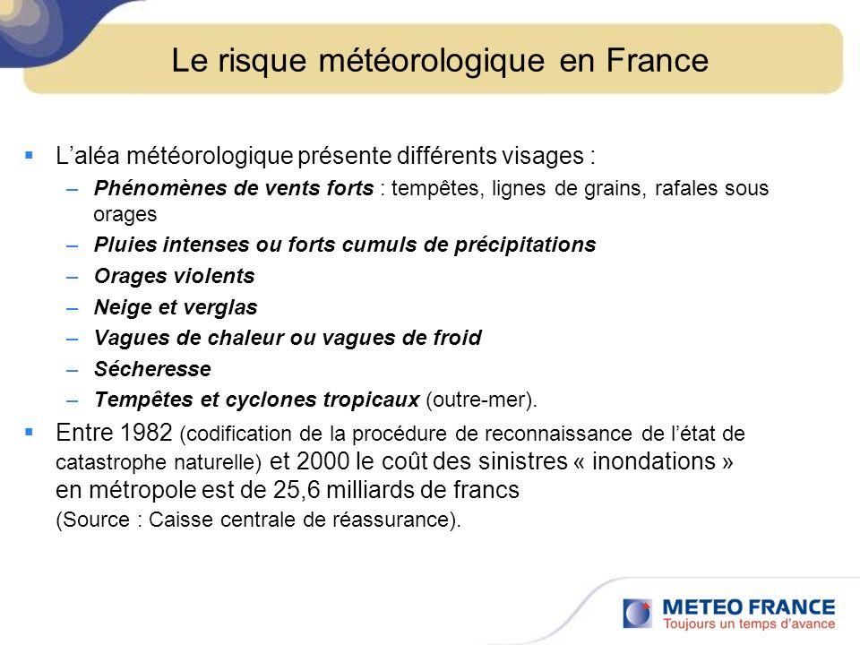 Phénomènes météo dangereux en France métropolitaine