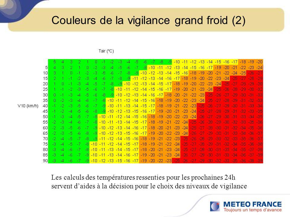 Couleurs de la vigilance grand froid (2) Les calculs des températures ressenties pour les prochaines 24h servent daides à la décision pour le choix des niveaux de vigilance