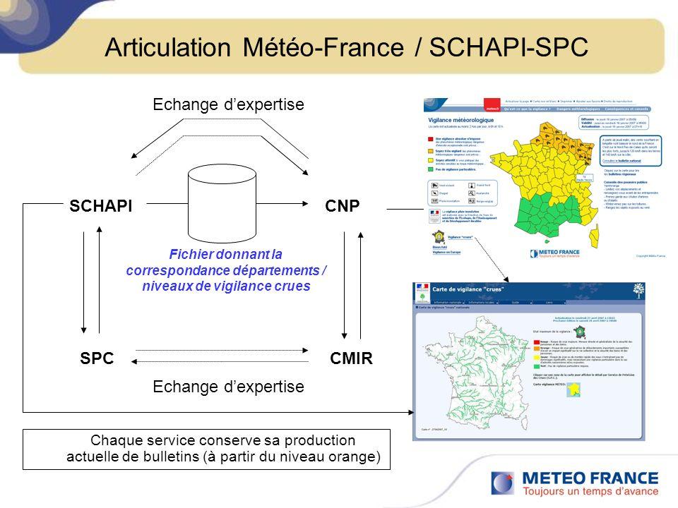 SCHAPI SPC CNP CMIR Fichier donnant la correspondance départements / niveaux de vigilance crues Echange dexpertise Articulation Météo-France / SCHAPI-SPC Chaque service conserve sa production actuelle de bulletins (à partir du niveau orange)