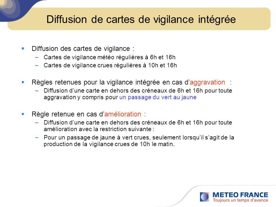 Diffusion de cartes de vigilance intégrée Diffusion des cartes de vigilance : –Cartes de vigilance météo régulières à 6h et 16h –Cartes de vigilance crues régulières à 10h et 16h Règles retenues pour la vigilance intégrée en cas daggravation : –Diffusion dune carte en dehors des créneaux de 6h et 16h pour toute aggravation y compris pour un passage du vert au jaune Règle retenue en cas damélioration : –Diffusion dune carte en dehors des créneaux de 6h et 16h pour toute amélioration avec la restriction suivante : –Pour un passage de jaune à vert crues, seulement lorsquil sagit de la production de la vigilance crues de 10h le matin.