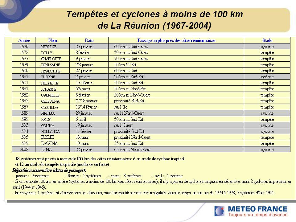 Tempêtes et cyclones à moins de 100 km de La Réunion (1967-2004 )