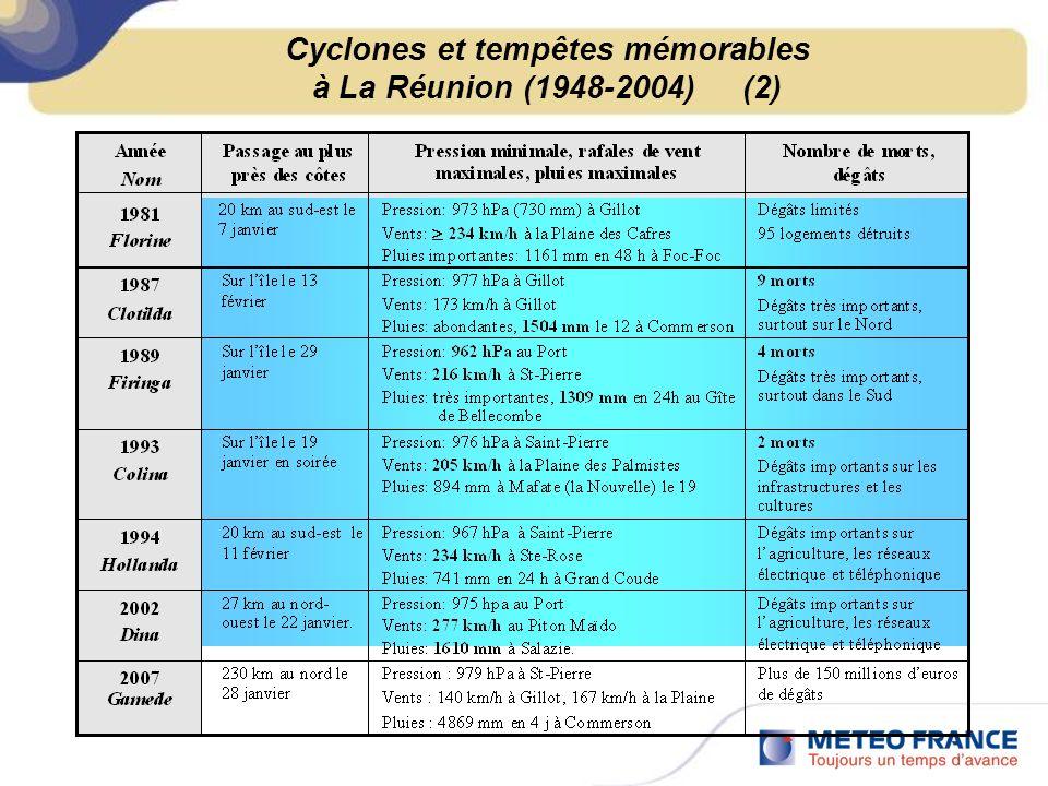 Cyclones et tempêtes mémorables à La Réunion (1948-2004) (2)