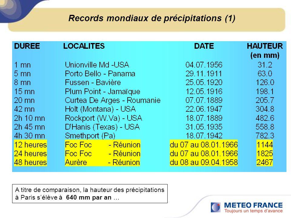 Records mondiaux de précipitations (1) A titre de comparaison, la hauteur des précipitations à Paris sélève à 640 mm par an …