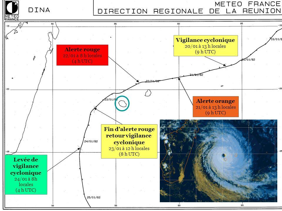 Vigilance cyclonique 20/01 à 13 h locales (9 h UTC) Alerte orange 21/01 à 13 h locales (9 h UTC) Alerte rouge 22/01 à 8 h locales (4 h UTC) Fin dalerte rouge retour vigilance cyclonique 23/01 à 12 h locales (8 h UTC) Levée de vigilance cyclonique 24/01 à 8h locales (4 h UTC)