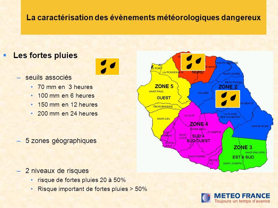 La caractérisation des évènements météorologiques dangereux Les fortes pluies –seuils associés 70 mm en 3 heures 100 mm en 6 heures 150 mm en 12 heures 200 mm en 24 heures –5 zones géographiques –2 niveaux de risques risque de fortes pluies 20 à 50% Risque important de fortes pluies > 50%