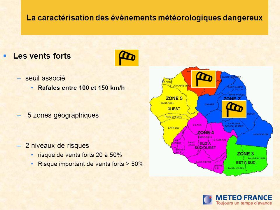 La caractérisation des évènements météorologiques dangereux Les vents forts –seuil associé Rafales entre 100 et 150 km/h – 5 zones géographiques –2 niveaux de risques risque de vents forts 20 à 50% Risque important de vents forts > 50%