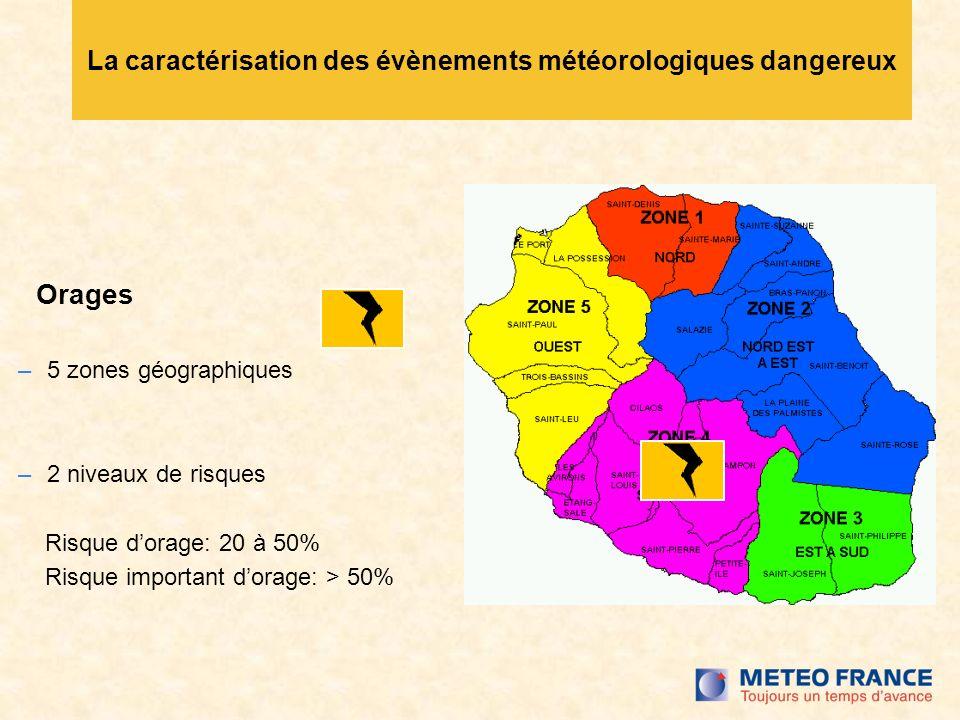 La caractérisation des évènements météorologiques dangereux Orages –5 zones géographiques –2 niveaux de risques Risque dorage: 20 à 50% Risque important dorage: > 50%