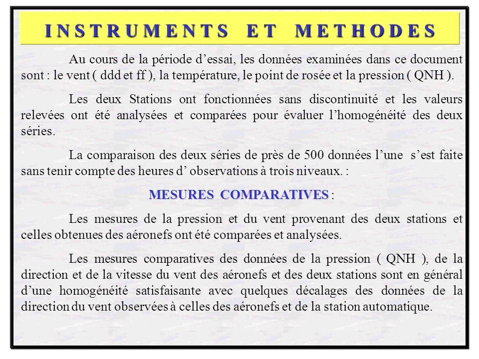 I N S T R U M E N T S E T M E T H O D E S Au cours de la période dessai, les données examinées dans ce document sont : le vent ( ddd et ff ), la température, le point de rosée et la pression ( QNH ).