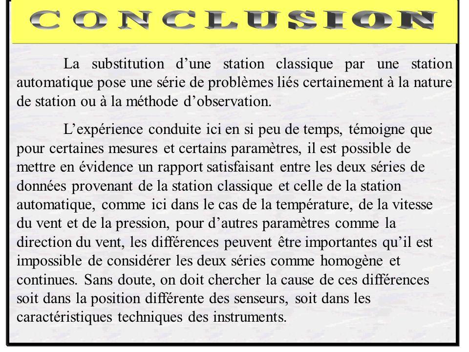 La substitution dune station classique par une station automatique pose une série de problèmes liés certainement à la nature de station ou à la méthode dobservation.
