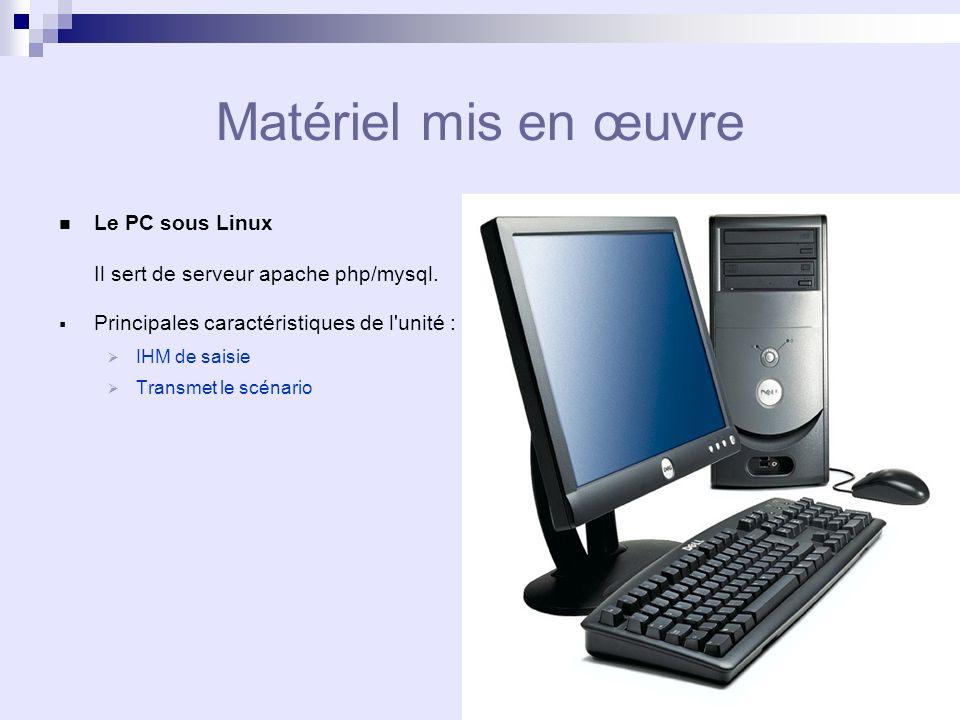Matériel mis en œuvre Le PC sous Linux Il sert de serveur apache php/mysql.
