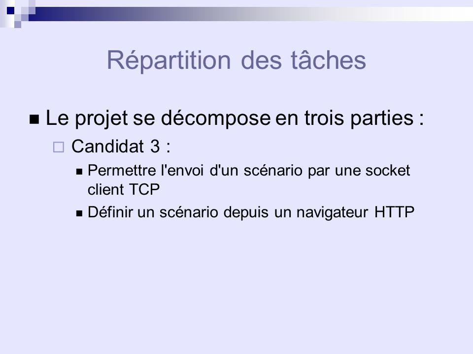 Répartition des tâches Le projet se décompose en trois parties : Candidat 3 : Permettre l envoi d un scénario par une socket client TCP Définir un scénario depuis un navigateur HTTP