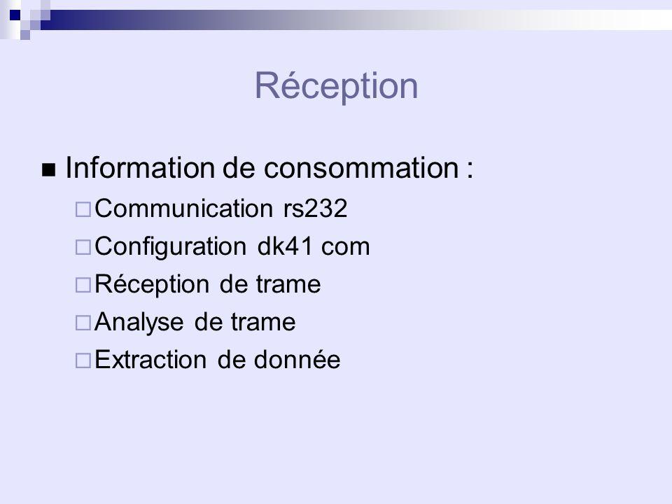 Réception Information de consommation : Communication rs232 Configuration dk41 com Réception de trame Analyse de trame Extraction de donnée