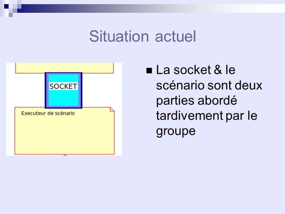 La socket & le scénario sont deux parties abordé tardivement par le groupe