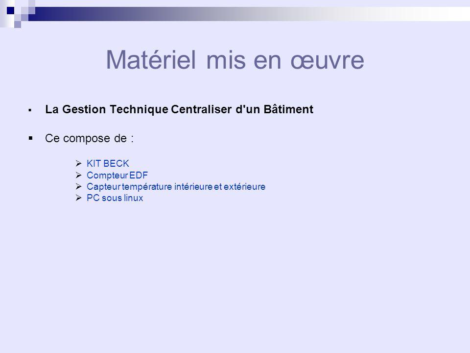 Matériel mis en œuvre La Gestion Technique Centraliser d un Bâtiment Ce compose de : KIT BECK Compteur EDF Capteur température intérieure et extérieure PC sous linux