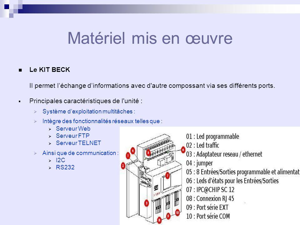 Matériel mis en œuvre Le KIT BECK Il permet léchange dinformations avec d autre compossant via ses différents ports.