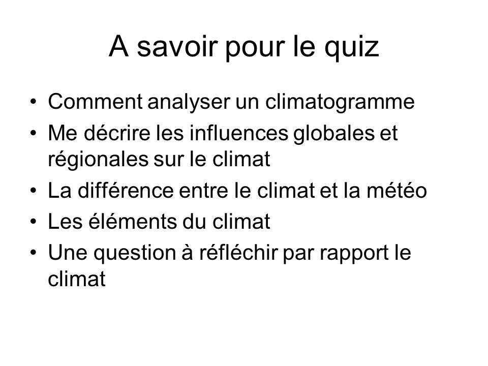 Le climat et la météo Le climat est lensemble des conditions météorologiques sur une longue période La météo (le temps) est létat de latmosphère à un endroit et à un moment précis