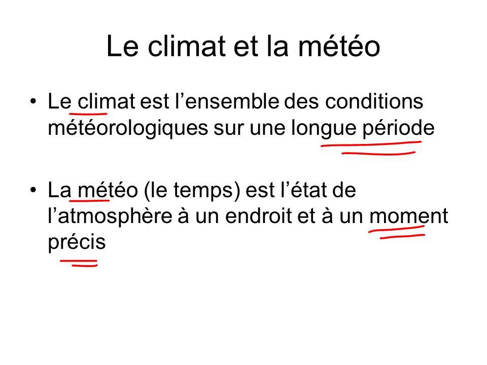 Les éléments du climat La température (centigrade) Lhumidité La vitesse du vent (km/h) La pression de lair Les nuages La précipitation (la pluie, la neige, etc.)