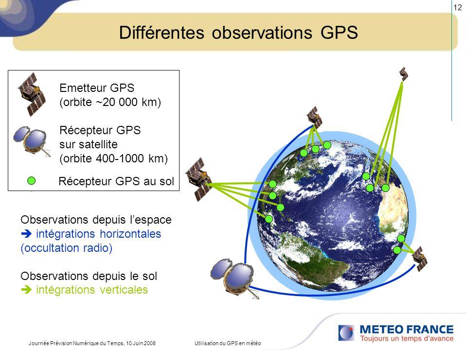 Journée Prévision Numérique du Temps, 10 Juin 2008Utilisation du GPS en météo 12 Récepteur GPS au sol Différentes observations GPS Emetteur GPS (orbit