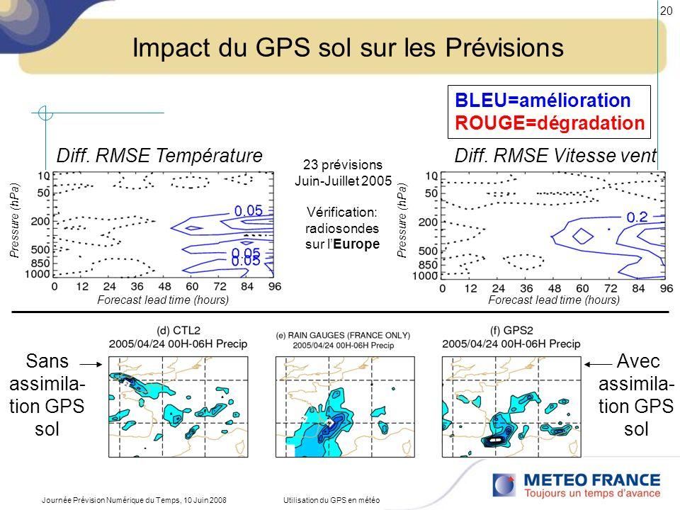 Journée Prévision Numérique du Temps, 10 Juin 2008Utilisation du GPS en météo 21 NB: dans le 4DVAR ARPEGE il sagit de « super-observations », qui résultent de la moyenne de 4 obs.