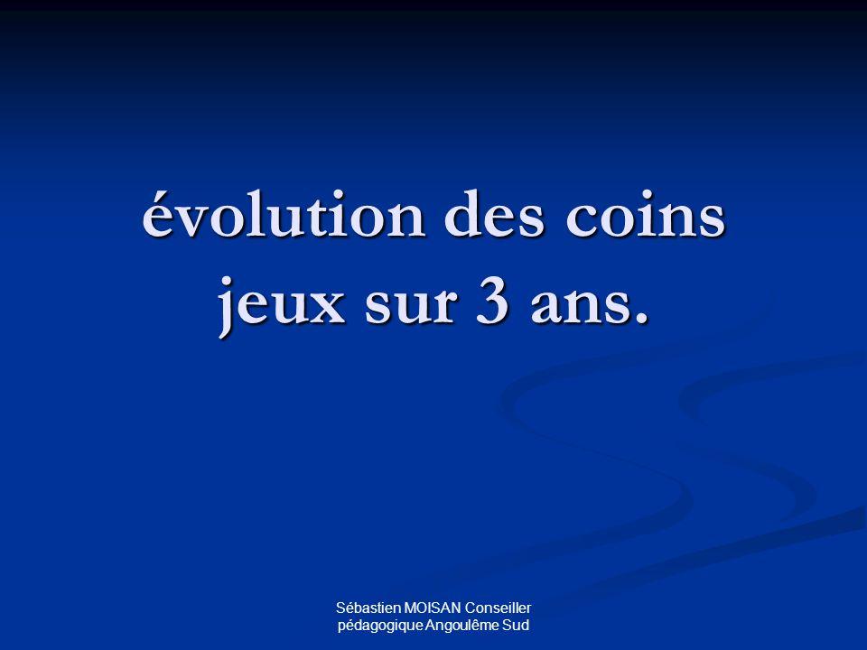 Sébastien MOISAN Conseiller pédagogique Angoulême Sud évolution des coins jeux sur 3 ans.