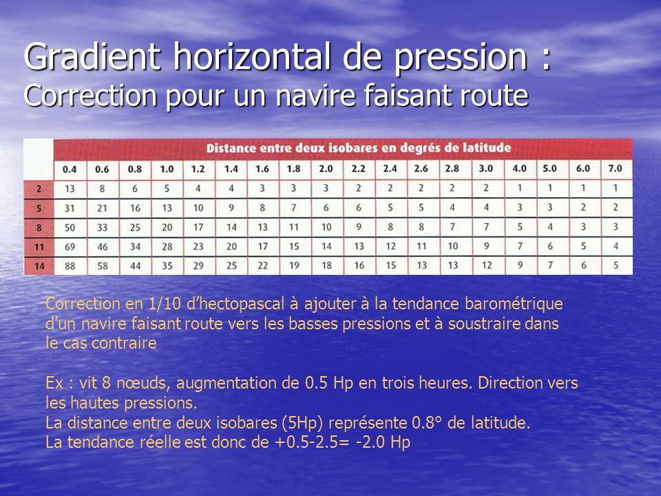 Gradient horizontal de pression : Correction pour un navire faisant route Correction en 1/10 dhectopascal à ajouter à la tendance barométrique dun nav