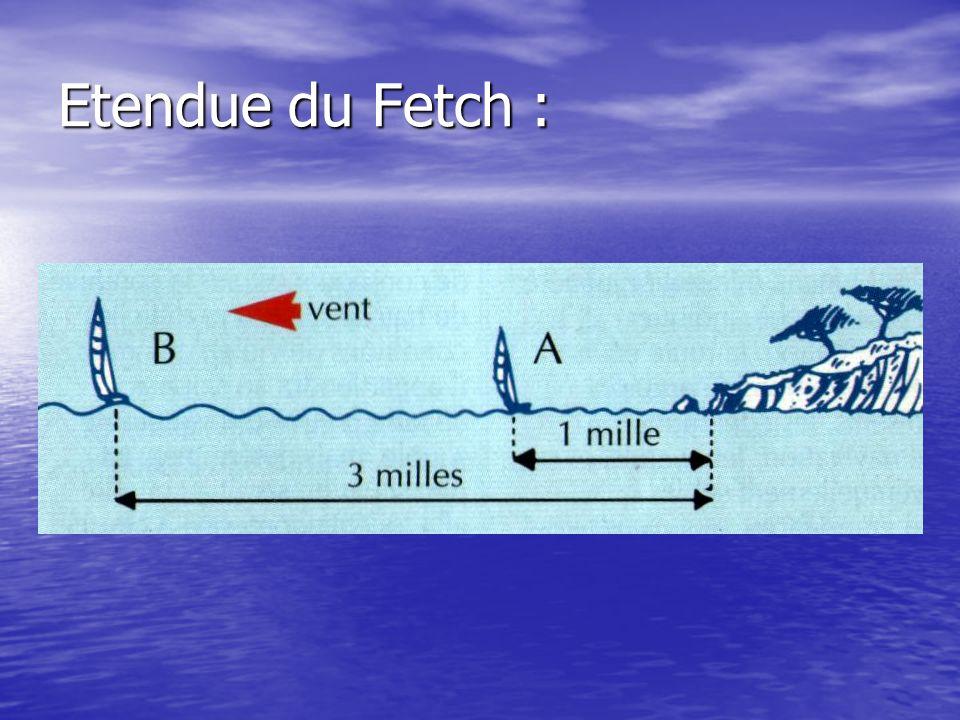 Etendue du Fetch :