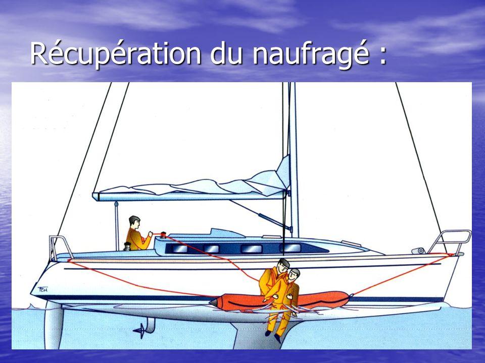Récupération du naufragé :