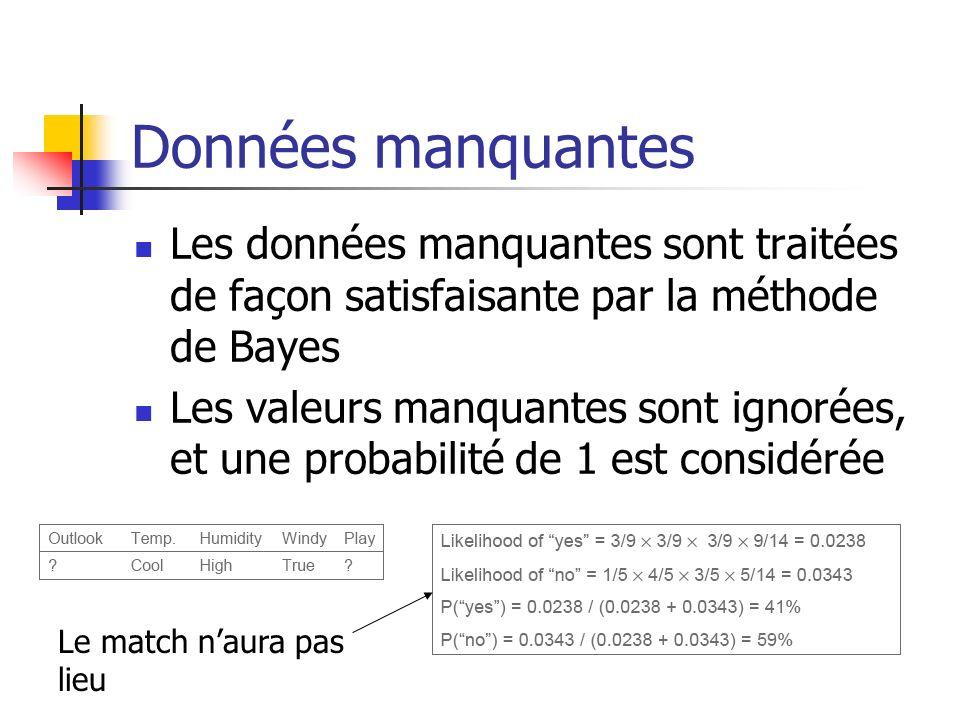 Données manquantes Les données manquantes sont traitées de façon satisfaisante par la méthode de Bayes Les valeurs manquantes sont ignorées, et une probabilité de 1 est considérée Le match naura pas lieu