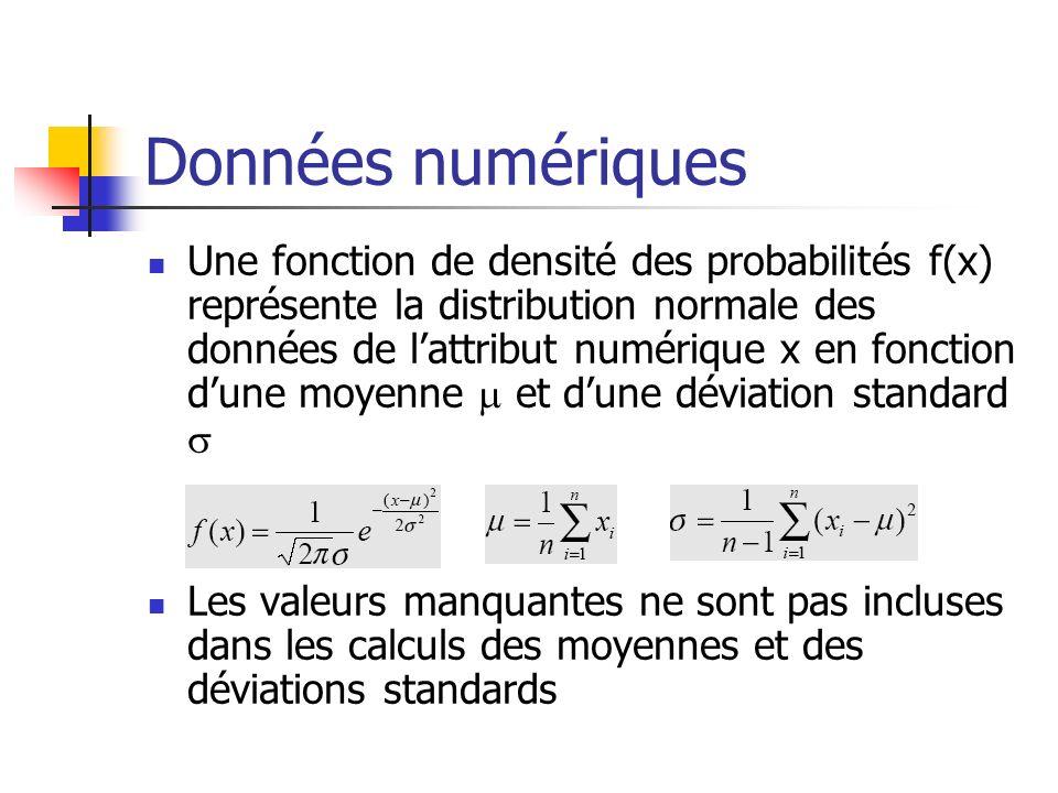 Données numériques Une fonction de densité des probabilités f(x) représente la distribution normale des données de lattribut numérique x en fonction dune moyenne et dune déviation standard Les valeurs manquantes ne sont pas incluses dans les calculs des moyennes et des déviations standards
