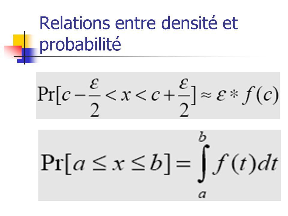 Relations entre densité et probabilité