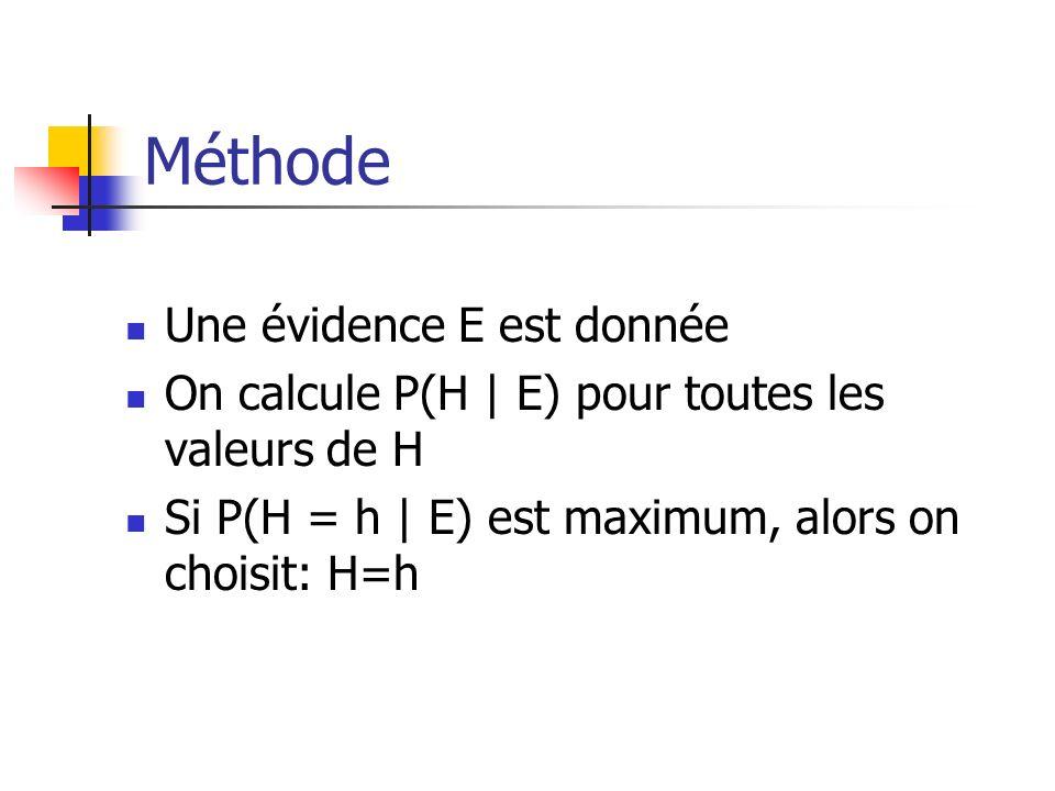 Méthode Une évidence E est donnée On calcule P(H | E) pour toutes les valeurs de H Si P(H = h | E) est maximum, alors on choisit: H=h