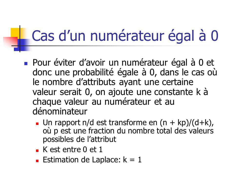 Cas dun numérateur égal à 0 Pour éviter davoir un numérateur égal à 0 et donc une probabilité égale à 0, dans le cas où le nombre dattributs ayant une certaine valeur serait 0, on ajoute une constante k à chaque valeur au numérateur et au dénominateur Un rapport n/d est transforme en (n + kp)/(d+k), où p est une fraction du nombre total des valeurs possibles de lattribut K est entre 0 et 1 Estimation de Laplace: k = 1