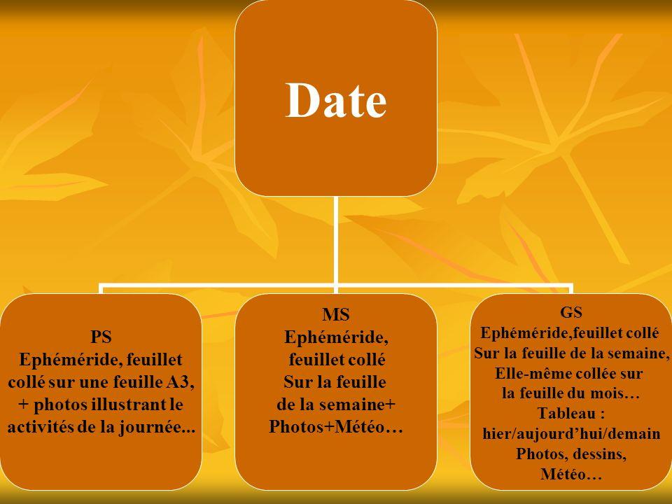 Date PS Ephéméride, feuillet collé sur une feuille A3, + photos illustrant le activités de la journée... MS Ephéméride, feuillet collé Sur la feuille