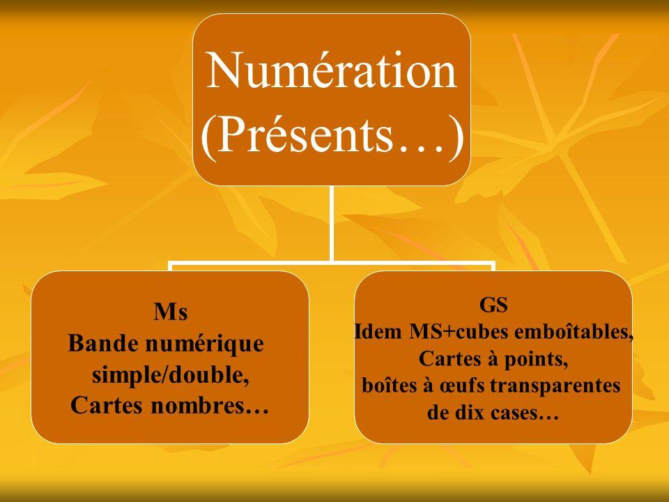 Numération (Présents…) Ms Bande numérique simple/double, Cartes nombres… GS Idem MS+cubes emboîtables, Cartes à points, boîtes à œufs transparentes de