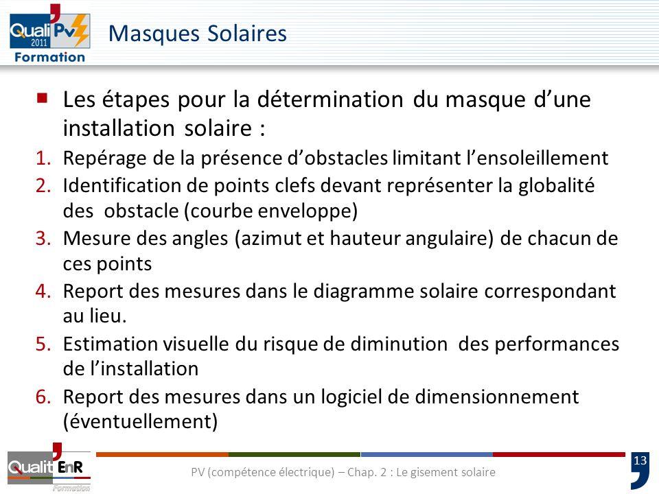 13 Masques Solaires Les étapes pour la détermination du masque dune installation solaire : 1.Repérage de la présence dobstacles limitant lensoleilleme